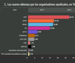 actuEL-CSE.fr